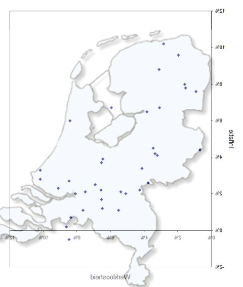 phillips curve NL